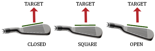 Perfect Impact Factor #1 - Club Face Angle