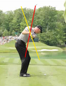 Perfect Impact System - Jim Furyk